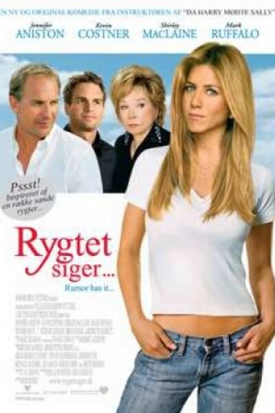 Spring Creek Pictures - Rygtet Siger...
