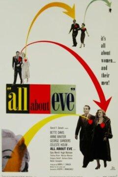 Alt om Eva