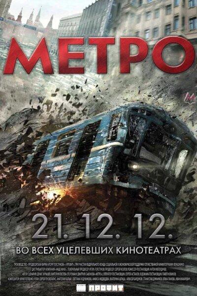 Profit - Metro