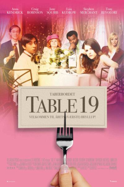 21 Laps Entertainment - Table 19