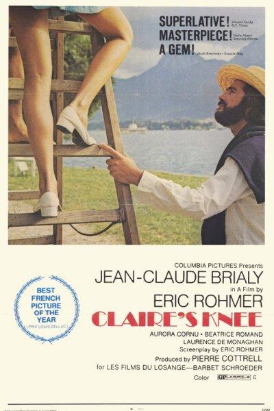 Les Films du Losange - Claires knæ