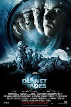 Abernes Planet