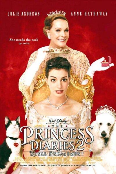 BrownHouse Productions - Prinsesse eller ej 2