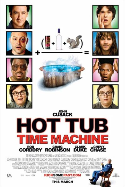 New Crime Productions - Hot Tub Time Machine