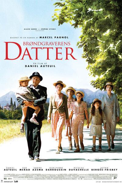 Les Films Alain Sarde - Brøndgraverens Datter