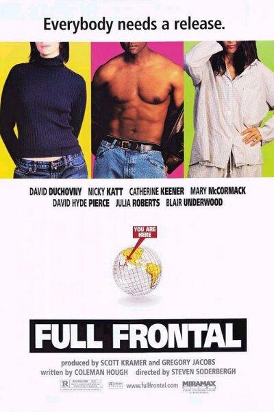 Miramax Films - Full Frontal