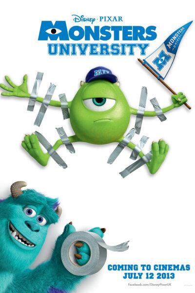 Pixar Animation Studios - Monsters University - 2 D